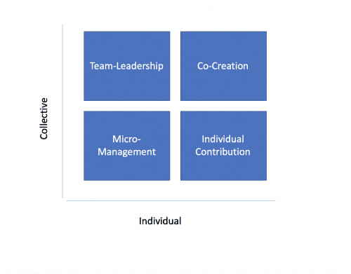 Demonstrating individual work efforts vs a team
